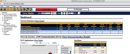 UNICOM Systems Announces Brand New Mainframe Based Tool for TCP/IP Networks